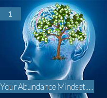 1. Your Abundance Mindset