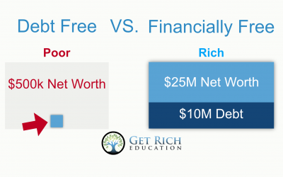 Wealthy people never do this one thing …