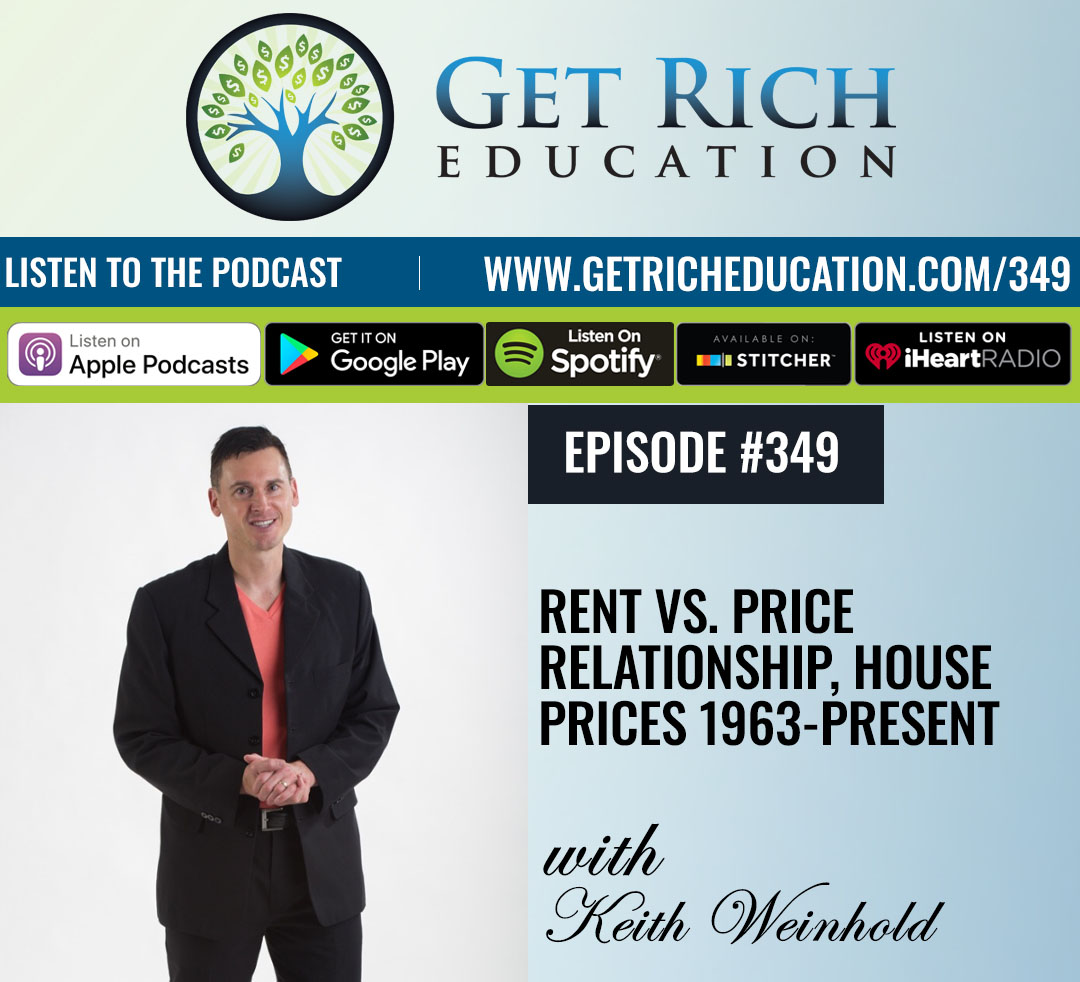 Rent vs. Price Relationship, House Prices 1963-Present